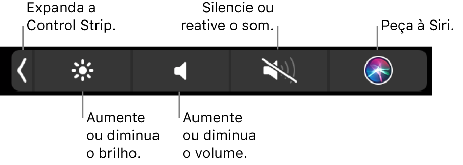 A Control Strip minimizada contém botões, da esquerda para a direita, para expandi-la, aumentar ou diminuir o brilho da tela e o volume, silenciar ou ativar o som e perguntar à Siri.