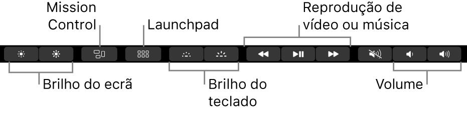 Os botões na Control Strip expandida incluem, da esquerda para a direita, o brilho do monitor, Mission Control, Launchpad, brilho do teclado, reprodução de vídeo ou música e volume.