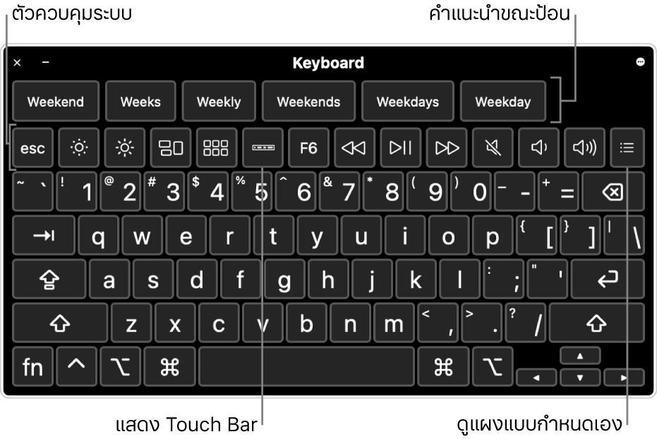 แป้นพิมพ์การช่วยการเข้าถึงที่มีคำแนะนำขณะป้อนทางด้านบนสุด ด้านล่างคือแถวของปุ่มต่างๆ สำหรับการควบคุมระบบเพื่อทำสิ่งต่างๆ เช่น ปรับความสว่างจอภาพ แสดง Touch Bar บนหน้าจอ และแสดงแผงแบบกำหนดเอง
