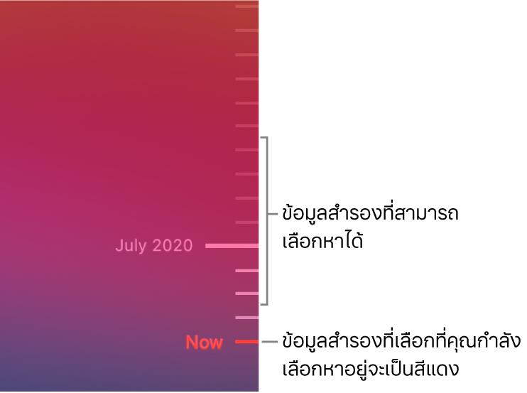 ทำเครื่องหมายในไทม์ไลน์ข้อมูลสำรอง เครื่องหมายถูกสีแดงจะระบุถึงข้อมูลสำรองที่คุณกำลังเลือกหา