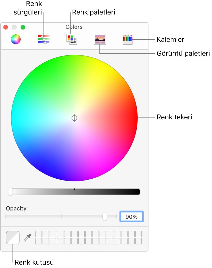 Renkler penceresi. Pencerenin üst kısmında renk sürgüleri, renk paletleri, görüntü paletleri ve kalemler için düğmelerin olduğu araç çubuğu vardır. Pencerenin ortasında renk tekeri bulunur. Renk tekeri sol alttadır.