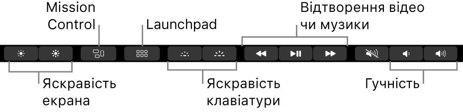 Серед кнопок, які розташовані на розгорнутій Control Strip (зліва направо), можна виділити кнопки керування яскравістю дисплея та клавіатури, кнопки для відтворення відео та музики і регулювання гучності, а також кнопки Mission Control і Launchpad.
