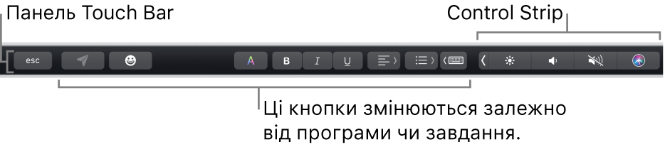 Смуга Touch Bar угорі клавіатури з кнопками, перелік яких залежить від програми або завдання, а також згорнута Control Strip праворуч.