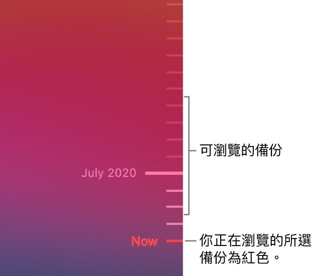 備份時間列中的刻度。紅色的剔選符號表示你正在瀏覽的備份。