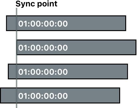 Vier mit Timecode synchronisierte Clips