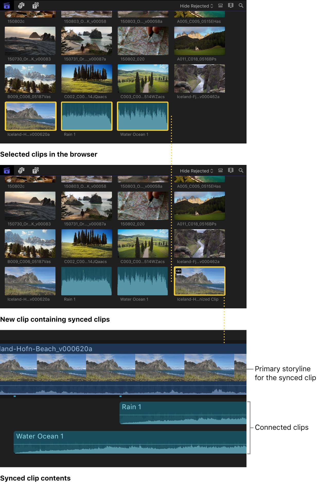 Ein synchronisierter Clip, erstellt aus in der Übersicht ausgewählten Clips