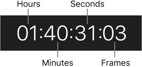Timecode-Felder für Stunden, Minuten, Sekunden und Bilder