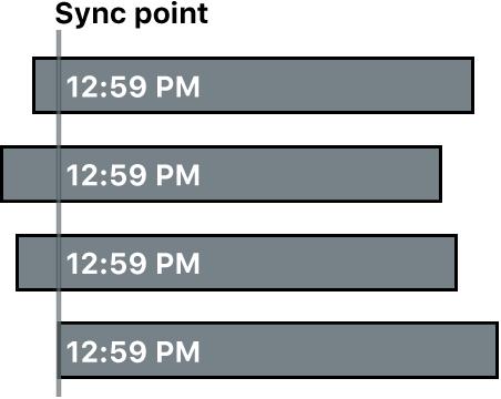 Vier Clips, die anhand von Erstellungsdatum und -uhrzeit synchronisiert werden