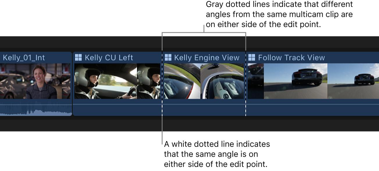 Ein Multicam-Clip in der Timeline mit grauen gepunkteten Linien, die anzeigen, dass sich auf beiden Seiten der Schnittmarke unterschiedliche Kameras befinden, und eine weiße gepunktete Linie, die anzeigt, dass auf beiden Seiten der Schnittmarke dieselbe Kamera vorhanden ist