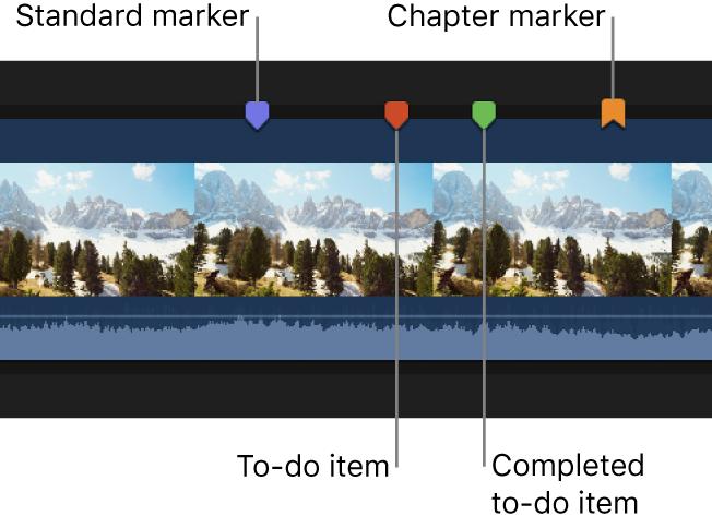 Marker auf einem Clip in der Timeline