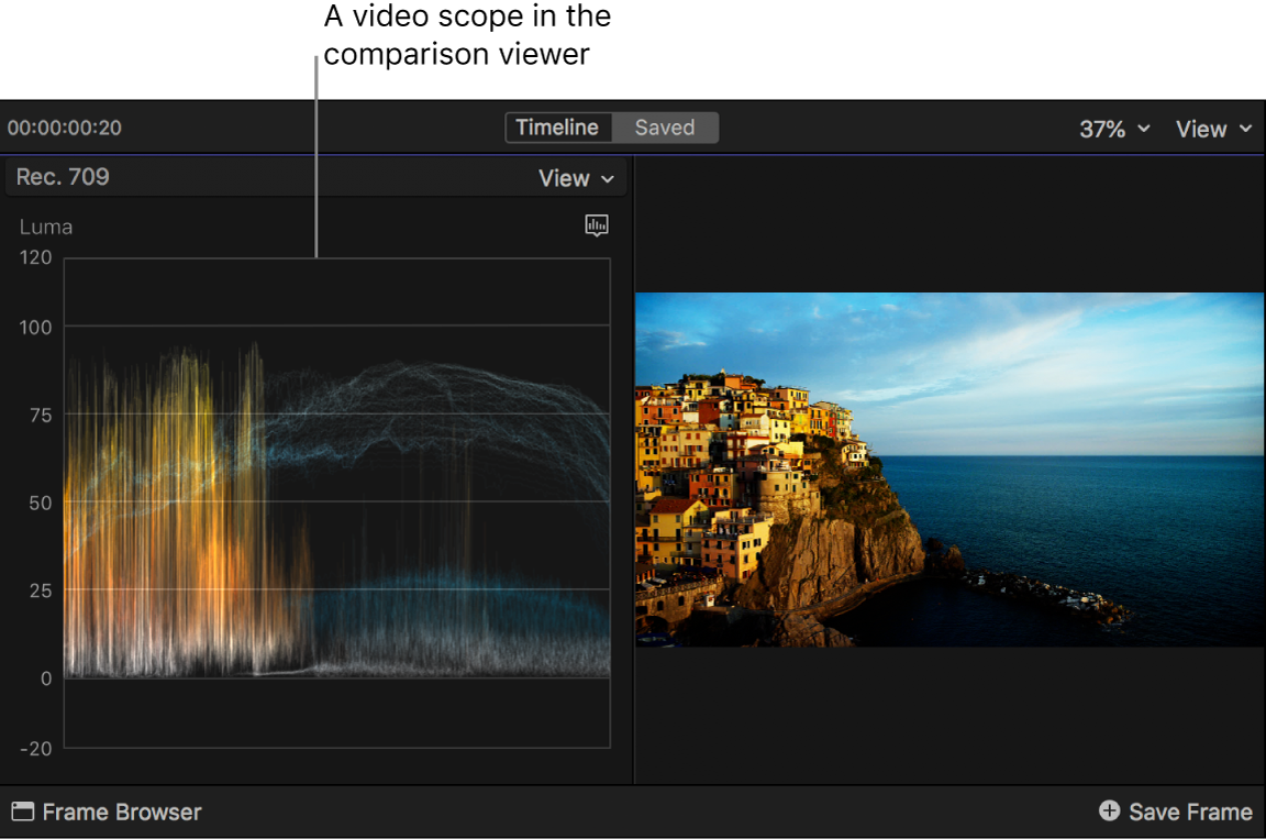 The waveform monitor shown in the comparison viewer