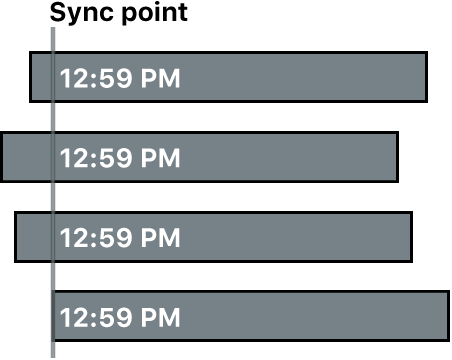 Four clips synced by the content creation date and time
