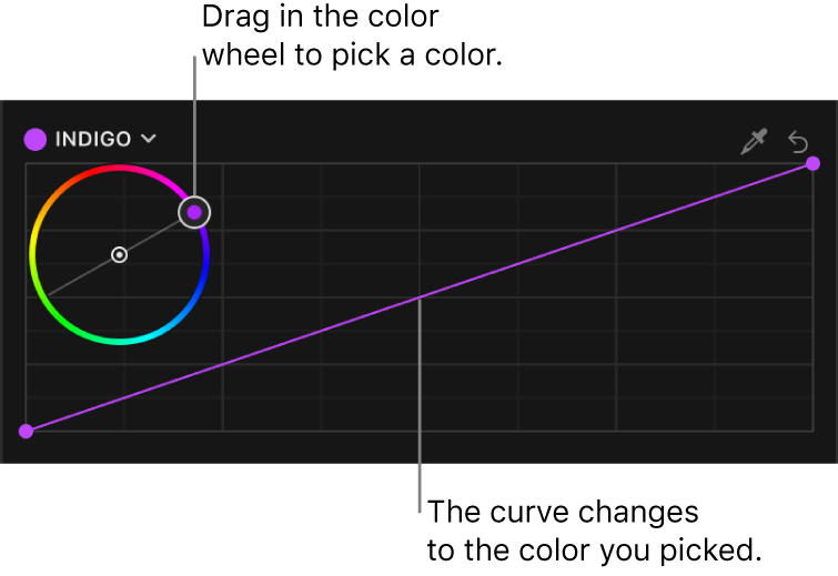 A color curve in the Color inspector showing a color wheel for choosing a custom color