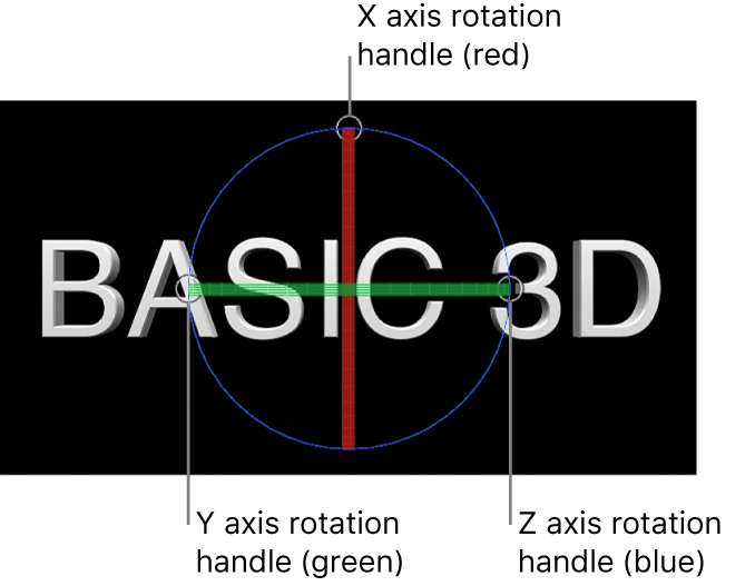The viewer showing a 3D title with rotation handle onscreen controls