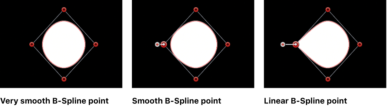 The viewer showing a mask shape with B-Spline points set to Very Smooth, Smooth, and Linear