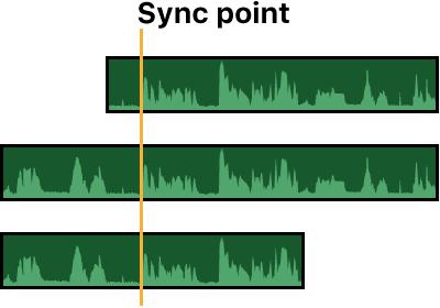 Partes de audio de tres clips sincronizados con ondas de audio