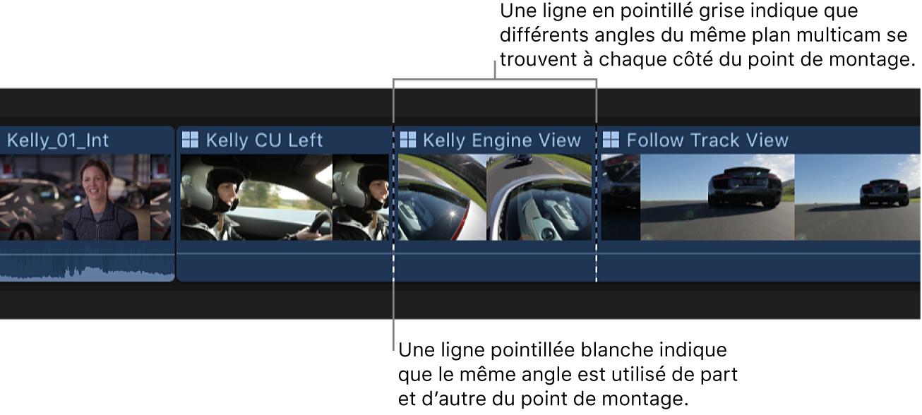 Plan multicam dans la timeline avec des lignes en pointillé grises indiquant différents angles de chaque côté d'un point de montage, et ligne en pointillé blanche indiquant le même angle de chaque côté d'un point de montage.