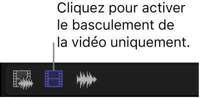 Le bouton de passage en mode vidéo uniquement affiché en surbrillance