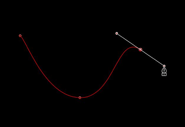 Visualiseur affichant un point de Bézier incurvé