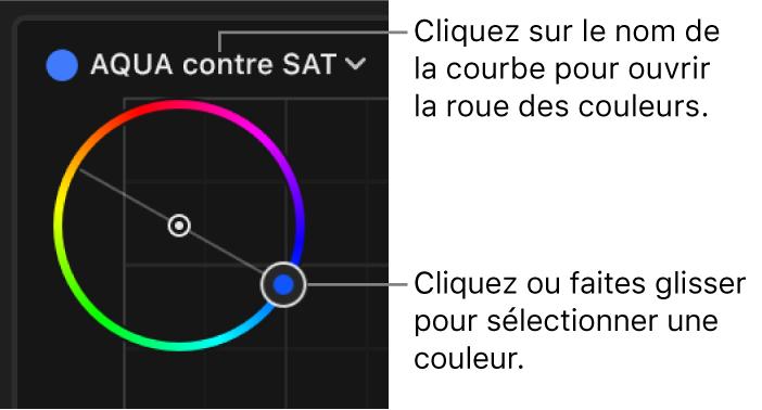 Roue des couleurs Orange contre SAT dans l'inspecteur de couleur, définie sur Aqua contre SAT