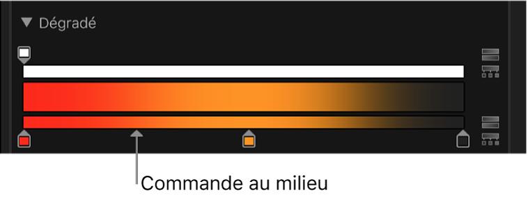 Triangle entre deux balises de couleur en dessous de la barre de dégradé