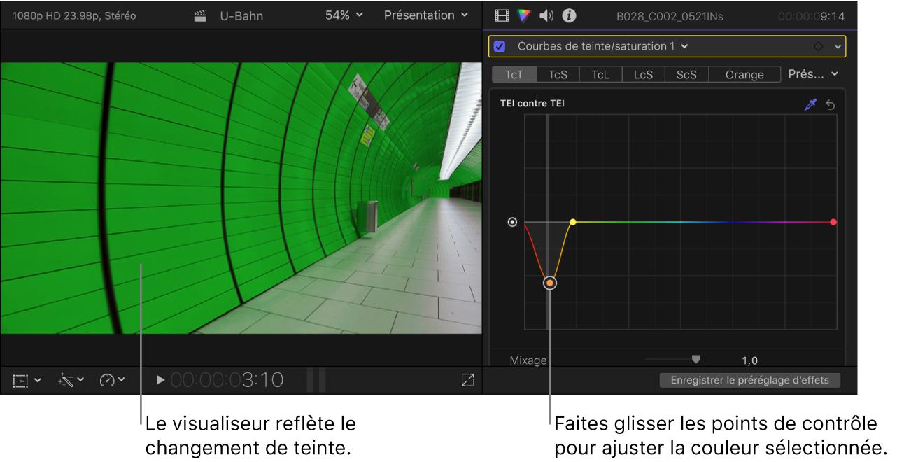 Visualiseur à gauche montrant la teinte changée et l'inspecteur de couleur à droite montrant les points de contrôle sur la courbe Teinte contre teinte