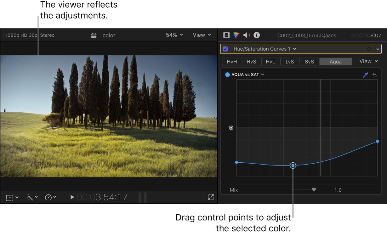 左のビューアにはサチュレーションの変更が表示され、右の「カラー」インスペクタでは「アクア対サチュレーション」カーブに調整済みのコントロールポイントが表示されている