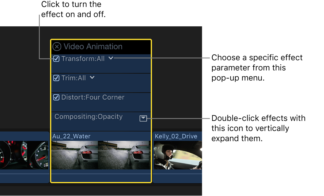 タイムライン内のクリップの上に表示されている「ビデオアニメーション」エディタ