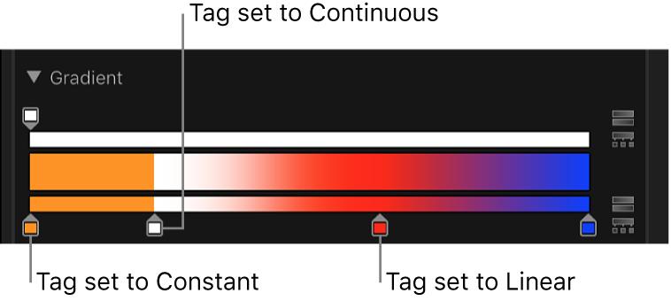 グラデーションバーの下のカラータグ。左のタグが「一定」、中央のタグが「連続的」、右のタグが「直線状」に設定されている