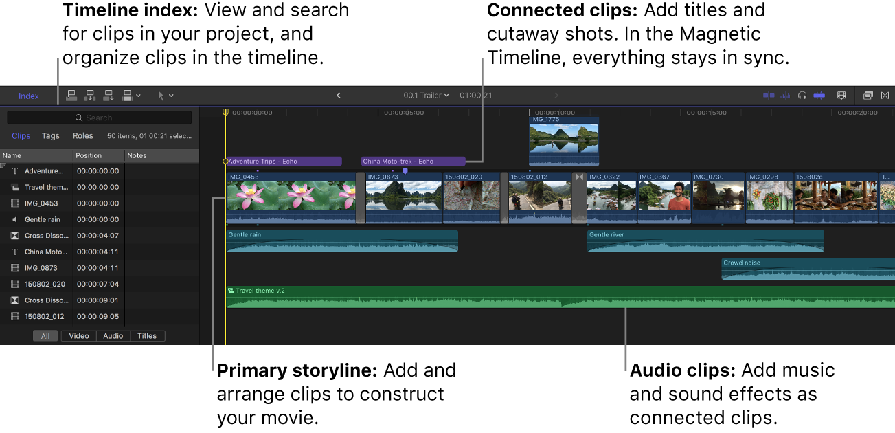 左にタイムラインインデックスが開いていて、右のタイムラインに基本ストーリーライン、接続されたクリップ、およびオーディオクリップが表示されている