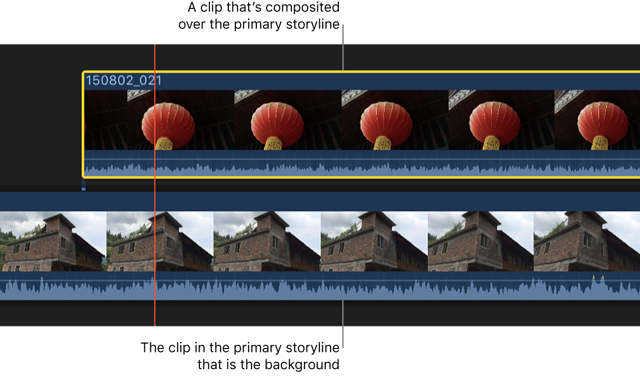 タイムラインに、接続されたストーリーラインが表示されている