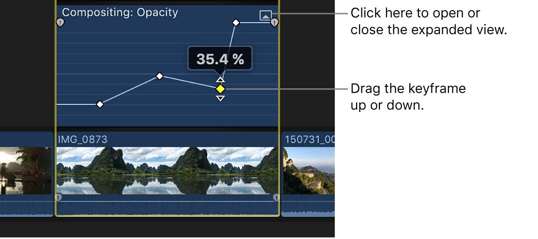 「ビデオアニメーション」エディタで、パラメータ値を変更するためにキーフレームがドラッグされている