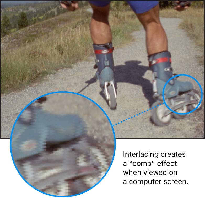 Darstellung des Kombinationseffekts bei der Wiedergabe von Halbbildern auf einem Bildschirm mit progressiver Abtastung, zum Beispiel einem Computermonitor.