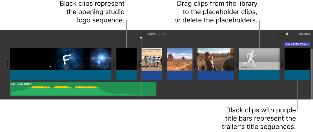 Timeline showing trailer converted to movie, with black clips representing opening studio logo sequence, black clips with purple bars representing trailer's title sequences, and grayscale images representing placeholder clips