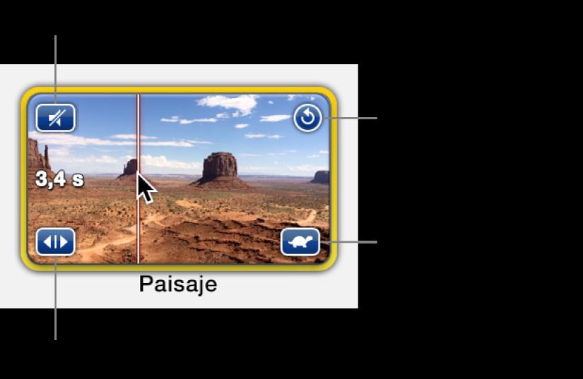 Contenedor de marcador de posición con clip de vídeo, donde se muestra el icono de altavoz en la esquina superior izquierda, una flecha circular en la esquina superior derecha, flechas dobles en la esquina inferior izquierda y el icono de velocidad en la esquina inferior derecha
