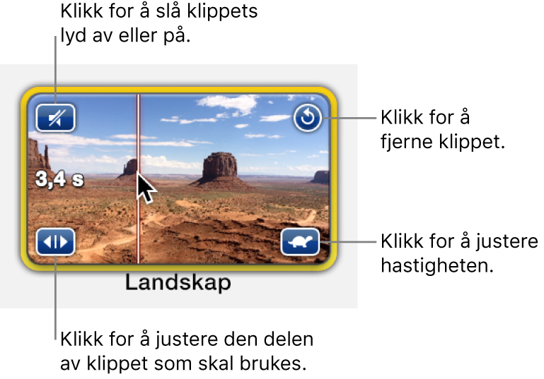 Eksempelbildefelt med videoklipp, med høyttalersymbol oppe til venstre, rund pil oppe til høyre, doble piler nede til venstre, og hastighetssymbol nede til høyre