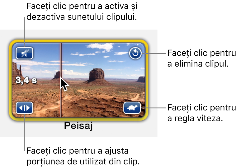 Spațiu substituent cu clip video, afișând pictograma difuzor în stânga sus, săgeata circulară în dreapta sus, săgețile duble în stânga jos și pictograma viteză în dreapta jos