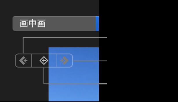 """检视器中的""""上一个关键帧""""、""""下一个关键帧""""和""""删除关键帧""""按钮"""