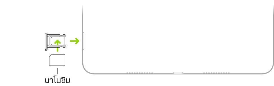 นาโนซิมที่ใส่อยู่ในถาดซิมบน iPad โดยมุมตัดอยู่ที่ด้านซ้ายบน