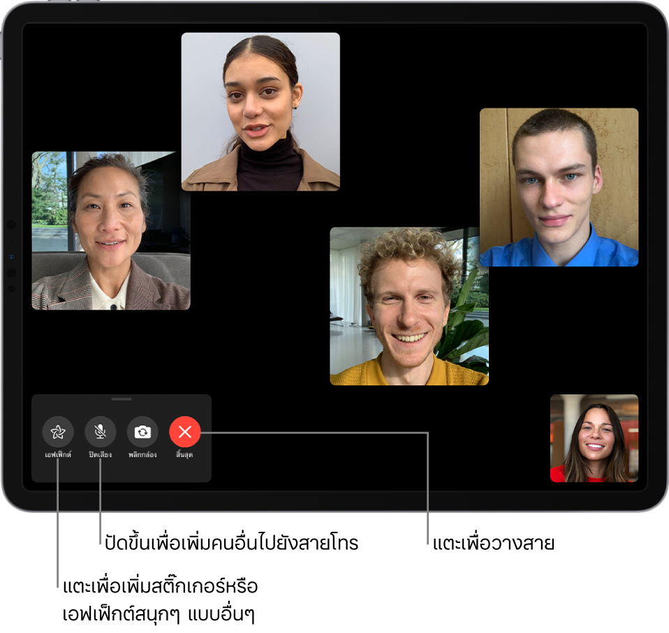 การโทร FaceTime แบบกลุ่มกับผู้เข้าร่วมห้าคน รวมทั้งผู้เริ่มโทรด้วย ผู้เข้าร่วมแต่ละคนจะแสดงอยู่ในช่องสี่เหลี่ยมที่แยกกัน แถบควบคุมที่ด้านซ้ายล่างสุด ได้แก่ เอฟเฟ็กต์ ปิดเสียง พลิก และสิ้นสุด