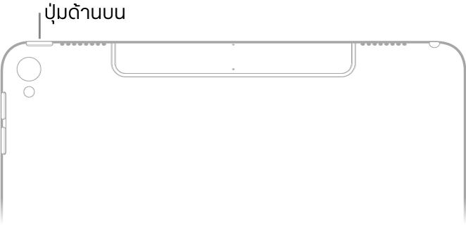 ด้านหลังของส่วนบนของ iPad ปุ่มด้านบน (หรือปุ่มพัก/ปลุก) อยู่บนขอบด้านบนสุดที่มุมซ้ายบน