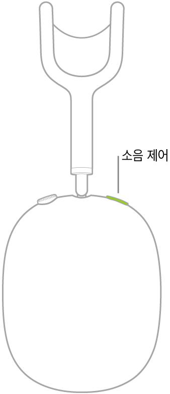 AirPod Max의 오른쪽 헤드폰에 있는 소음 제어 버튼의 위치를 보여주는 그림.