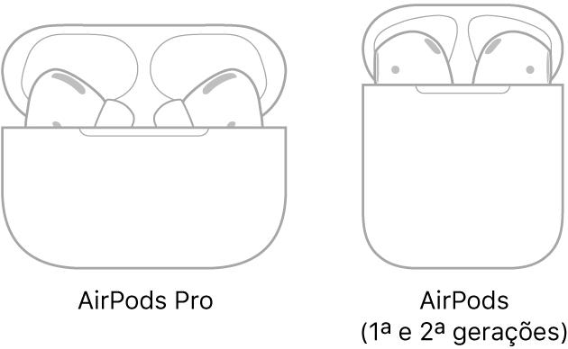 À esquerda, uma ilustração dos AirPods Pro no estojo. À direita, uma ilustração dos AirPods (2ª geração) no estojo.