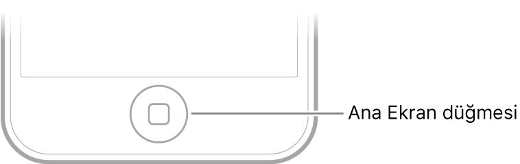 iPod touch'ın alt tarafındaki Ana Ekran düğmesi.