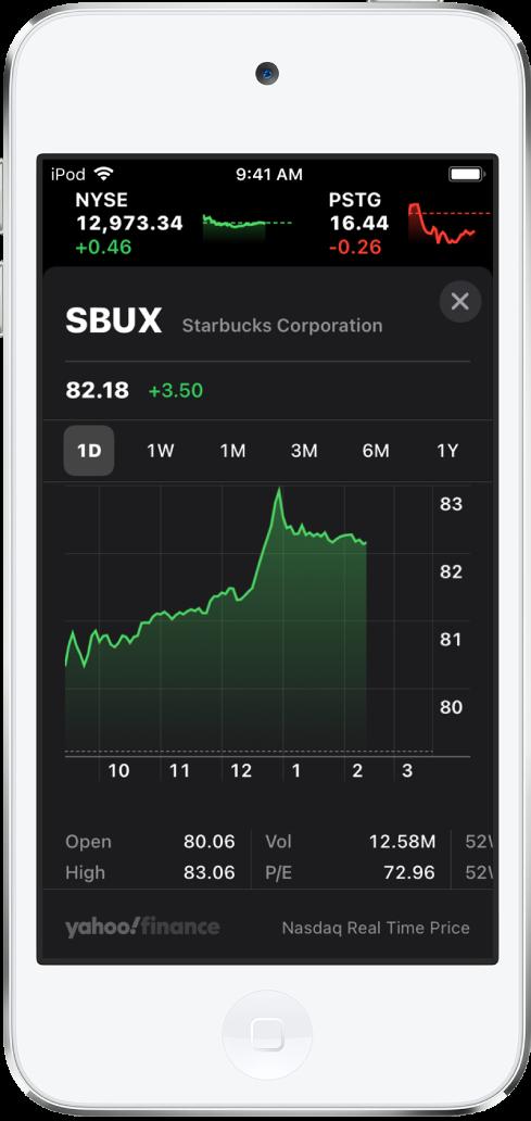 畫面中央的圖表顯示股票一天下來的表現。圖表上方的按鈕為:依照一天、一週、一個月、三個月、六個月、一年、兩年或五年顯示股票表現。圖表下方是股票詳細資訊,例如開盤價、最高價、最低價和市值。