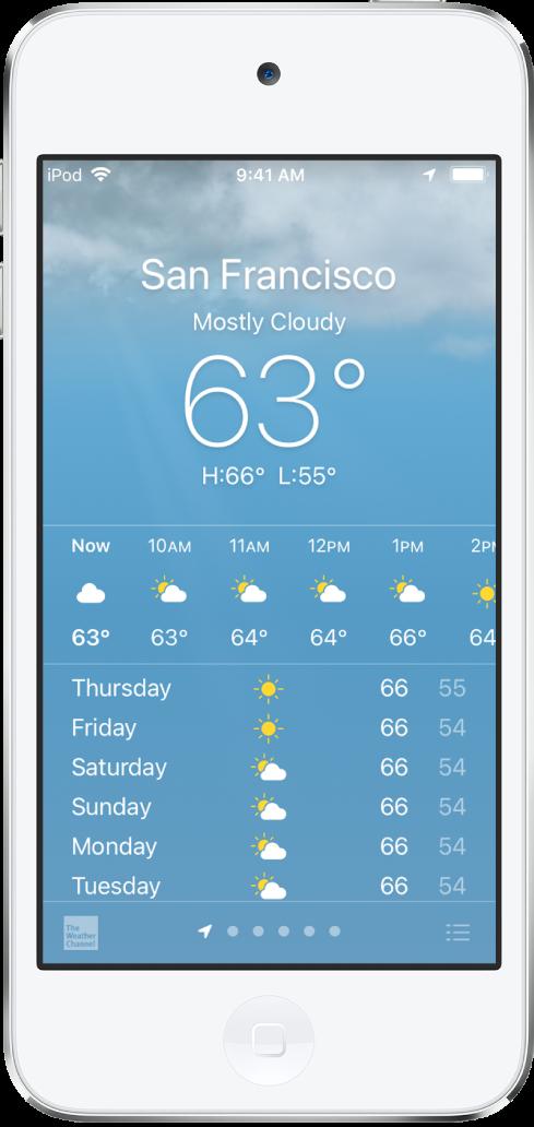「天氣」畫面顯示當天的地點、目前氣溫和高低氣溫。在其下方為目前每小時的預測,接著是未來 5 天的天氣預報。位於底部中央的一排圓點顯示地點列表中的地點數量。右下角為「編輯城市」按鈕。