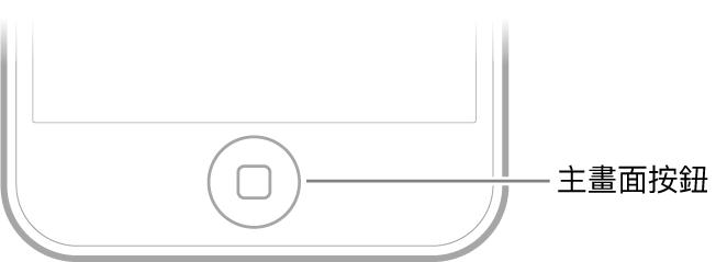iPod touch 底部的主畫面按鈕。