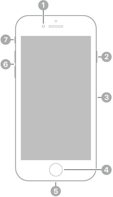 Поглед отпред на iPhone SE (2-ро поколение).