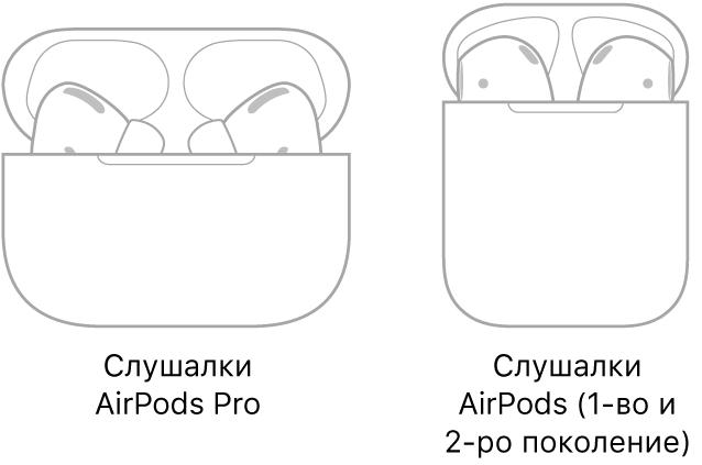 Вляво, илюстрация на слушалки AirPods Pro в тяхната кутия. Вдясно, илюстрация на слушалки AirPods (2-ро поколение) в тяхната кутия.