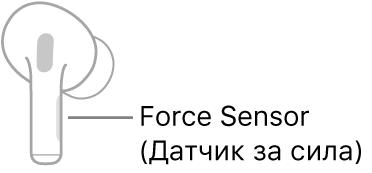 Илюстрация на дясна слушалка AirPod, показваща местоположението на Force Sensor (датчика за сила). Когато слушалката AirPod се постави в ухото, Force Sensor (датчика за сила) е в горния ръб на дръжката.